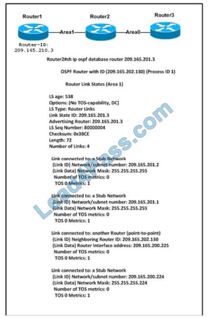 [2021.2] lead4pass 350-501 practice test q6