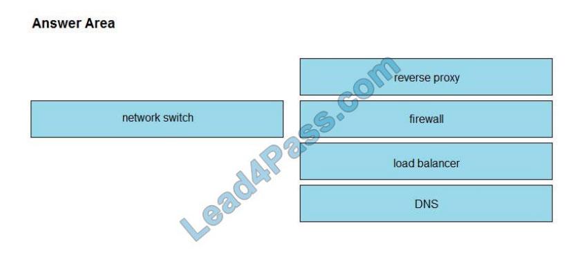 [2021.2] lead4pass 300-835 practice test q9-1