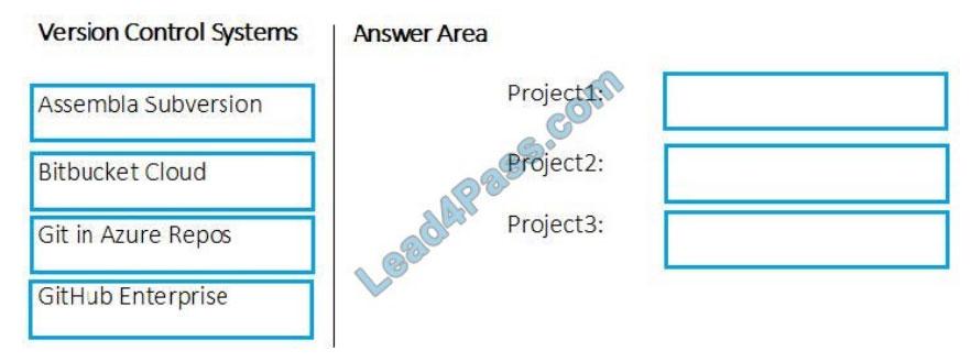 [2021.3] lead4pass az-400 practice test q10-1