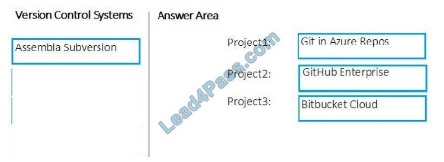 [2021.3] lead4pass az-400 practice test q10-2