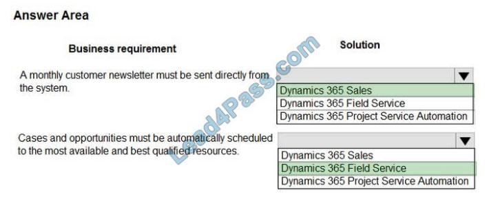 [2021.3] lead4pass mb-300 practice test q3-1