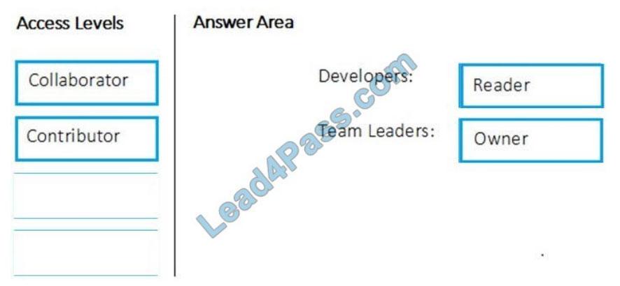 [2021.3] lead4pass az-400 practice test q3-1