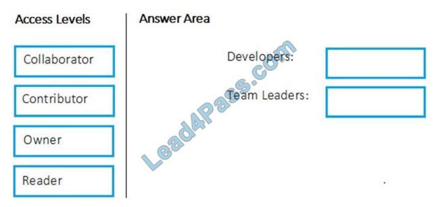 [2021.3] lead4pass az-400 practice test q3