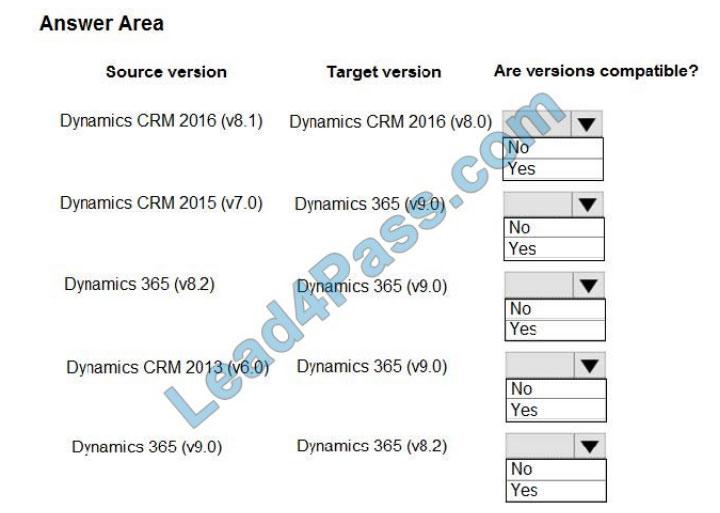 [2021.3] lead4pass mb-300 practice test q5