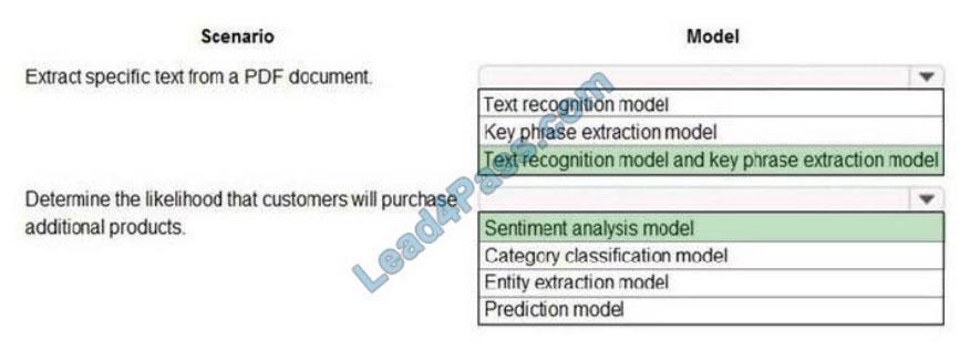 lead4pass pl-200 practice test q6-1