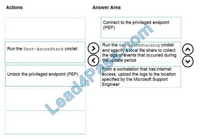 lead4pass az-600 practice test q6-1