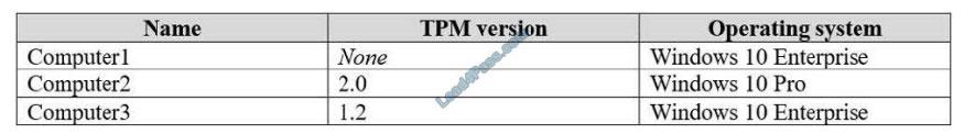 [2021.3] lead4pass md-100 practice test q7
