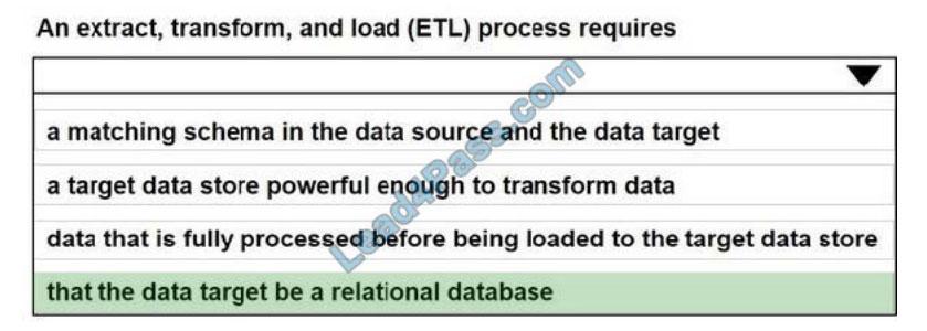 [2021.3] lead4pass dp-900 practice test q8-1
