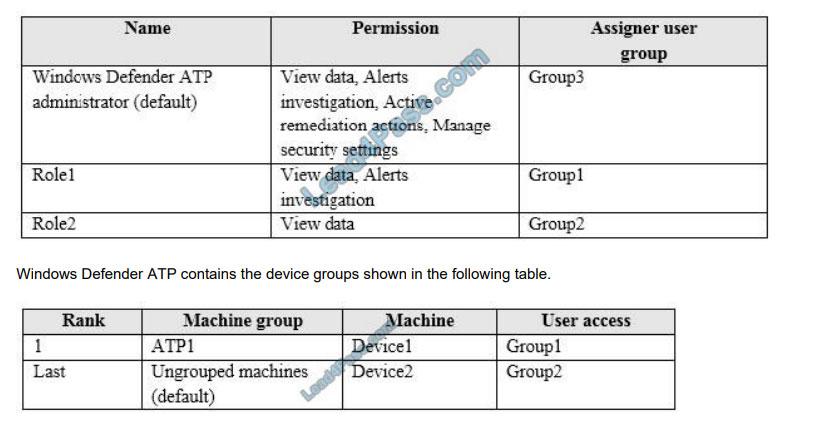 [2021.4] lead4pass ms-100 practice test q9-1