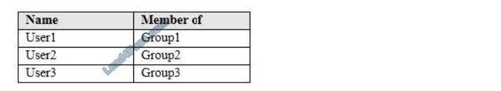 [2021.4] lead4pass ms-100 practice test q9