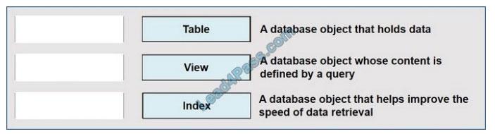 microsoft dp-900 certification exam q4-1
