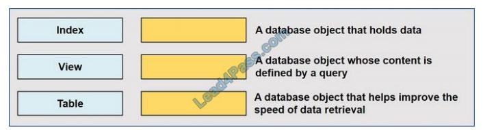 microsoft dp-900 certification exam q4