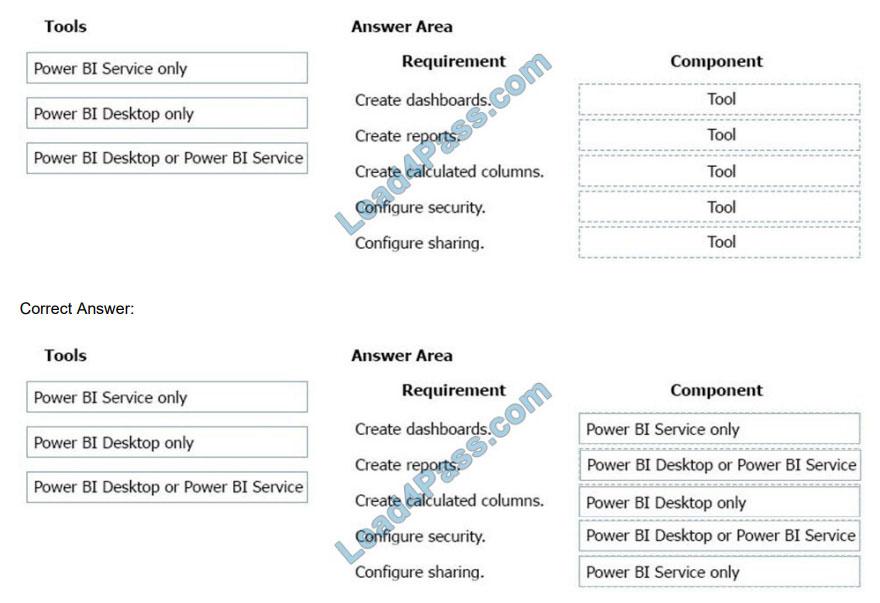 microsoft pl-900 certification exam q4