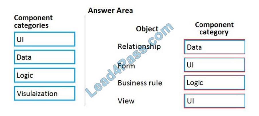 microsoft pl-900 certification exam q6-1