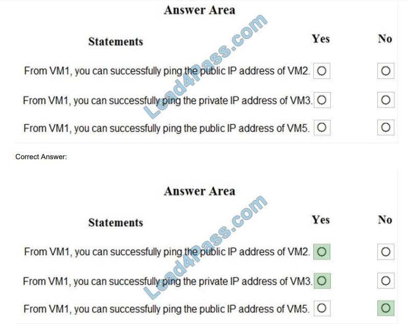 microsoft az-500 certification exam q6