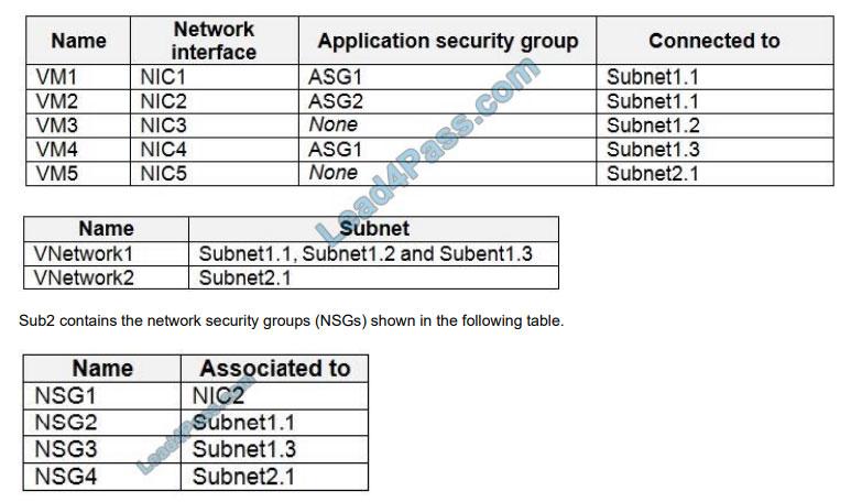 microsoft az-500 certification exam q6-3