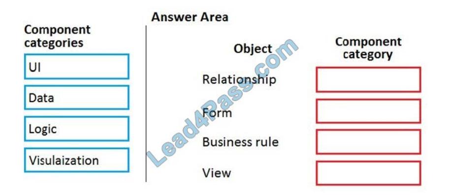 microsoft pl-900 certification exam q6