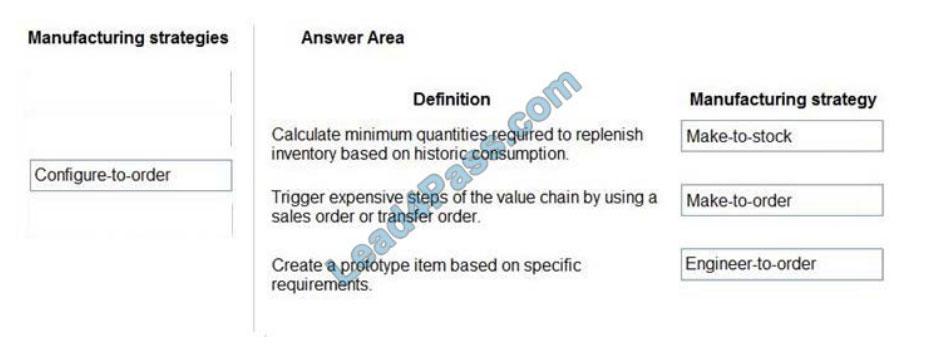 microsoft mb-920 certification exam q12-1