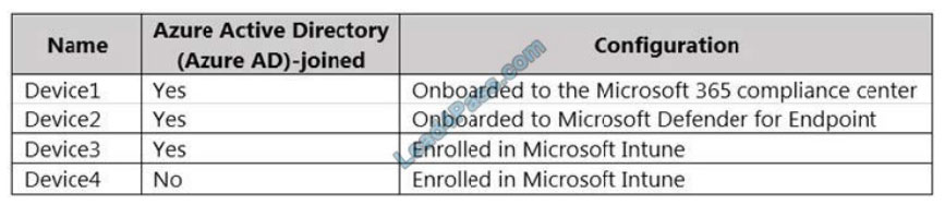 microsoft sc-400 exam questions q1