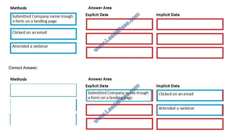 microsoft mb-220 exam questions q1