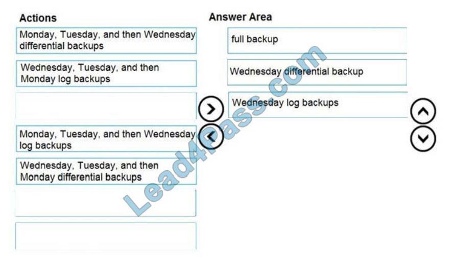 microsoft dp-300 exam questions q11-1