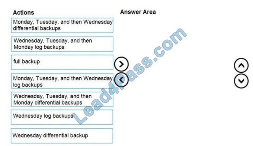 microsoft dp-300 exam questions q11