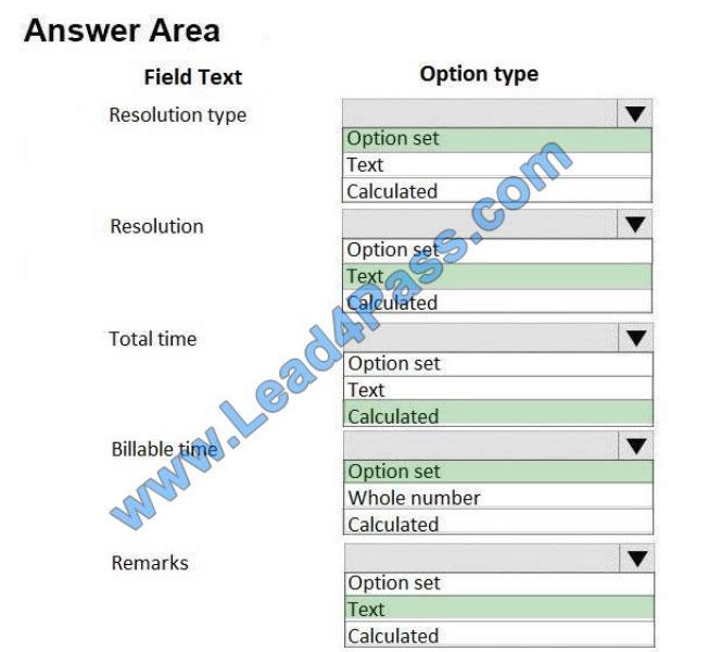 microsoft mb-230 exam questions q12-1