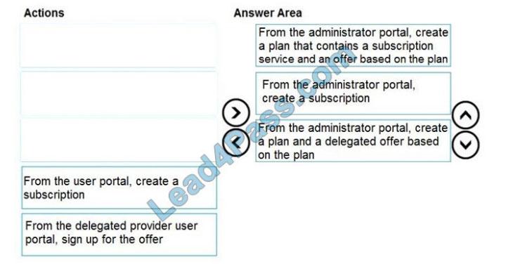 microsoft az-600 exam questions q13-1