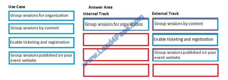 microsoft mb-220 exam questions q13-1
