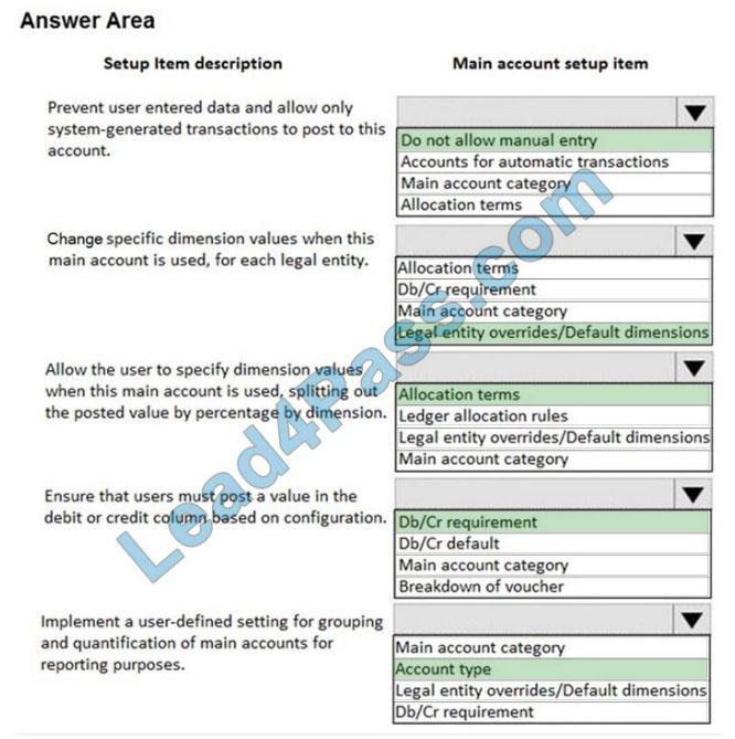 microsoft mb-310 exam questions q13-1