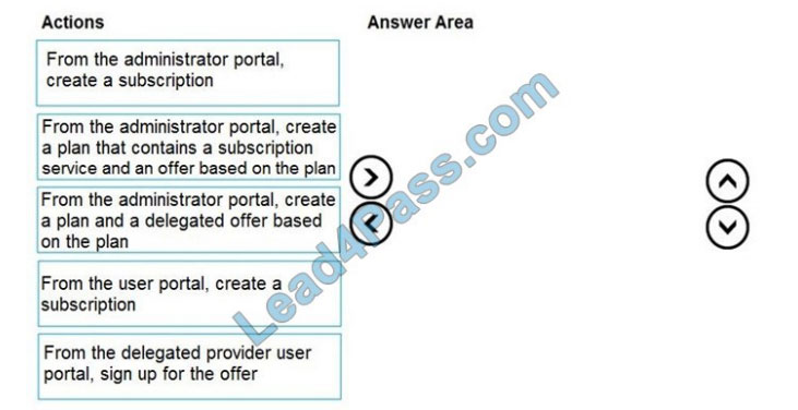 microsoft az-600 exam questions q13