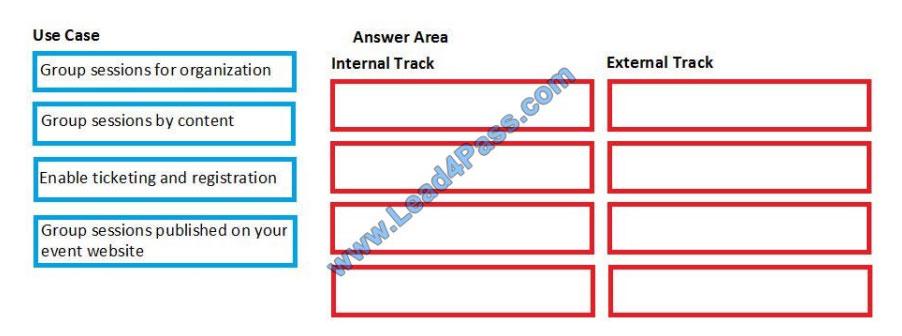 microsoft mb-220 exam questions q13