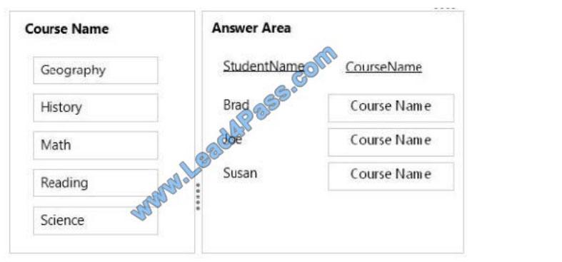 microsoft 98-364 exam questions q2-1