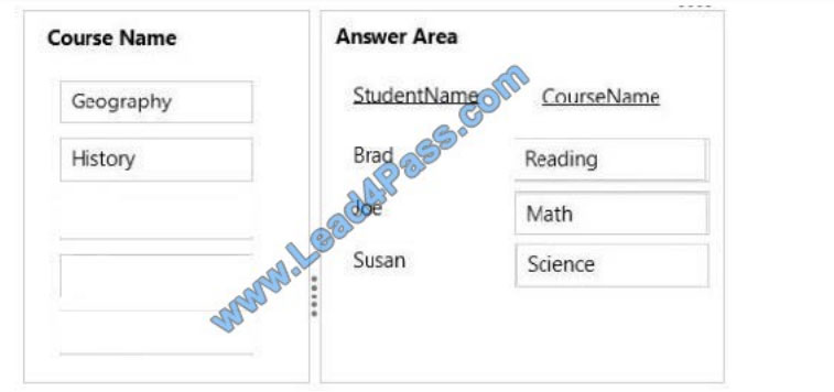 microsoft 98-364 exam questions q2-2