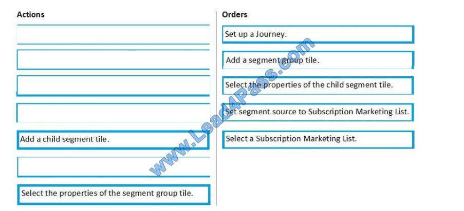 microsoft mb-220 exam questions q4-1