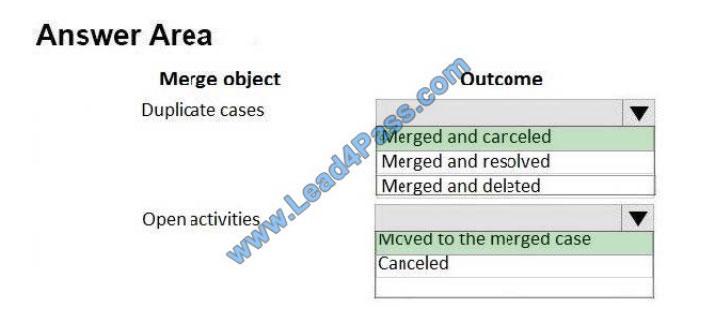 microsoft mb-230 exam questions q6-1