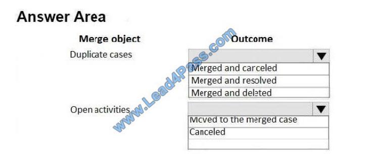 microsoft mb-230 exam questions q6
