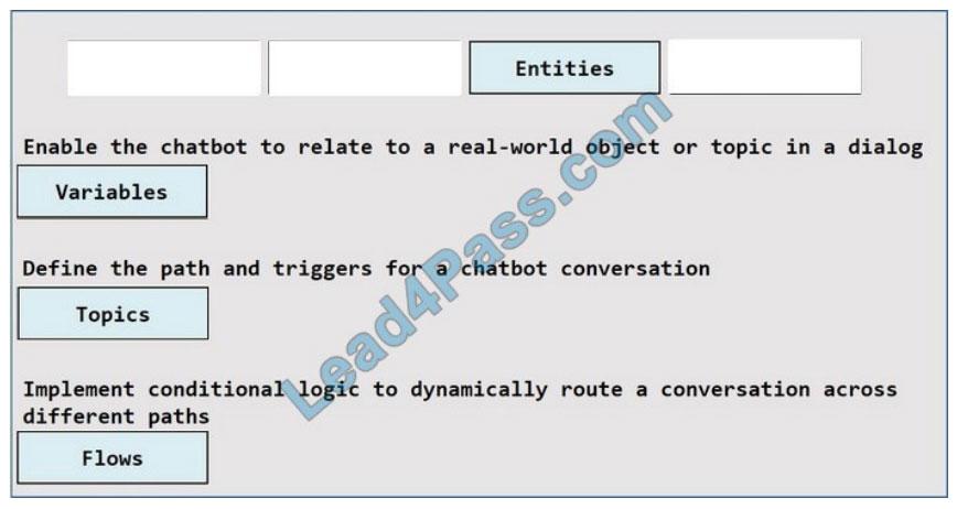 microsoft pl-200 exam questions q7-1