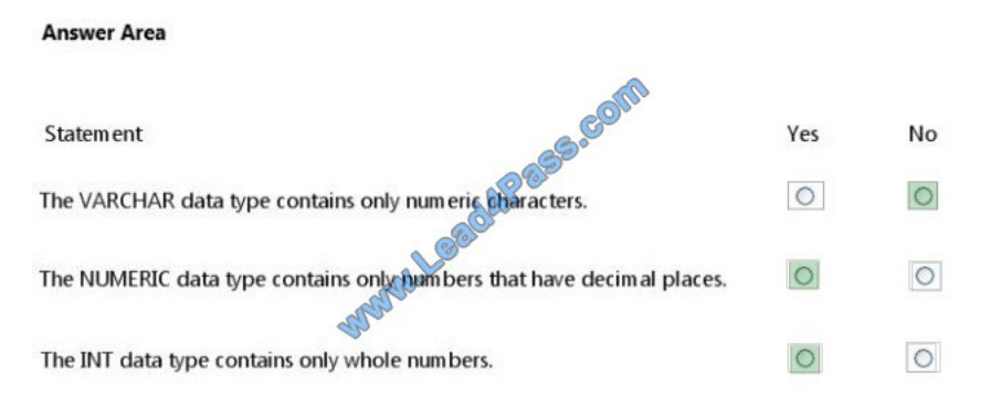 microsoft 98-364 exam questions q7-1