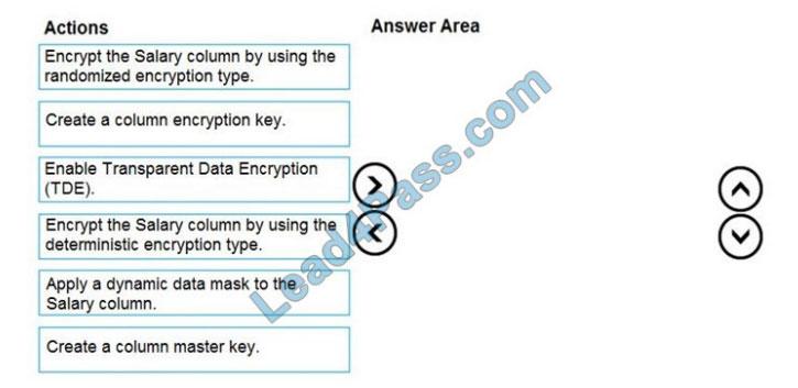 microsoft dp-300 exam questions q7