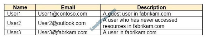 microsoft sc-300 exam questions q8-1
