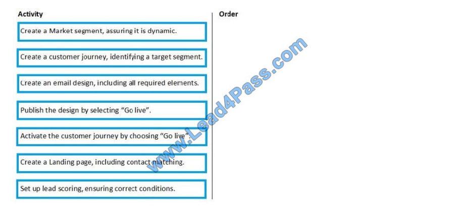 microsoft mb-220 exam questions q8