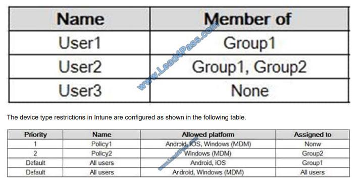 microsoft ms-101 exam questions q9
