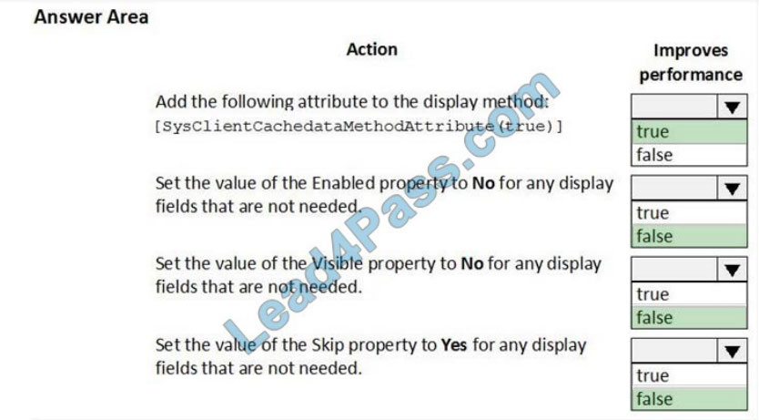 microsoft mb-500 exam questions q11-1
