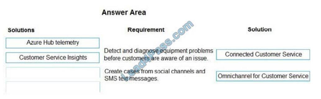 microsoft mb-910 exam questions q11-1