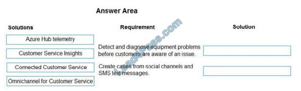 microsoft mb-910 exam questions q11