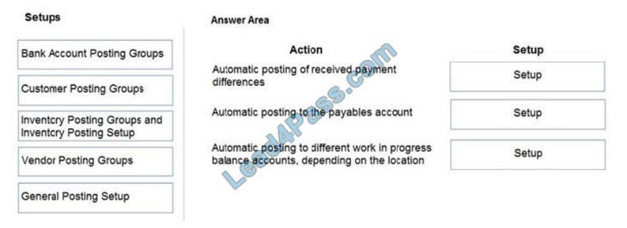 microsoft mb-800 exam questions q2