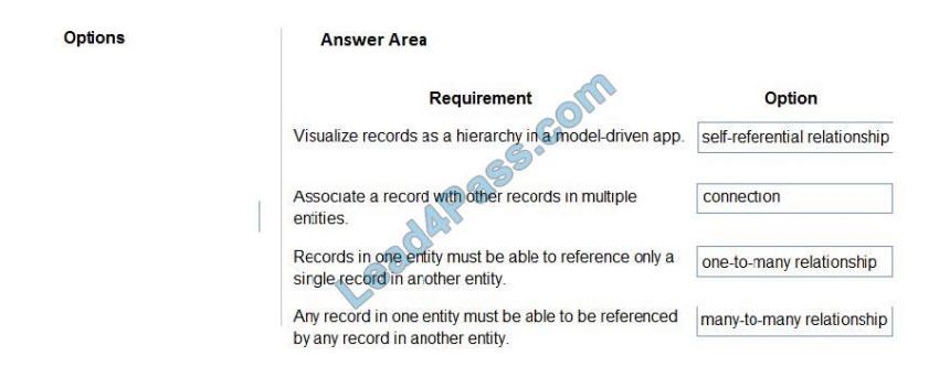 microsoft mb-400 exam questions q3-1