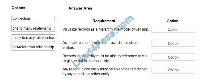 microsoft mb-400 exam questions q3
