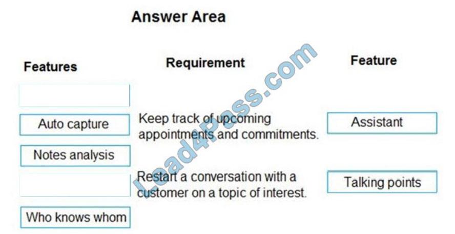 microsoft mb-910 exam questions q5-1